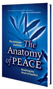 peace anatomy